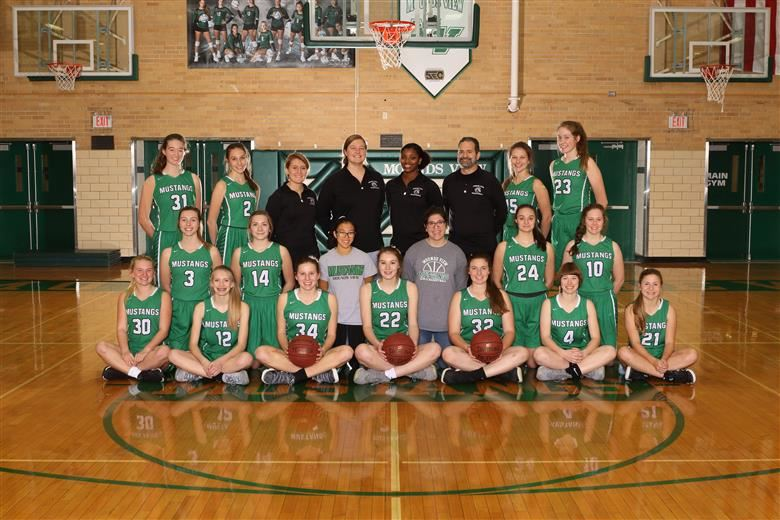 Mounds View Girls Basketball